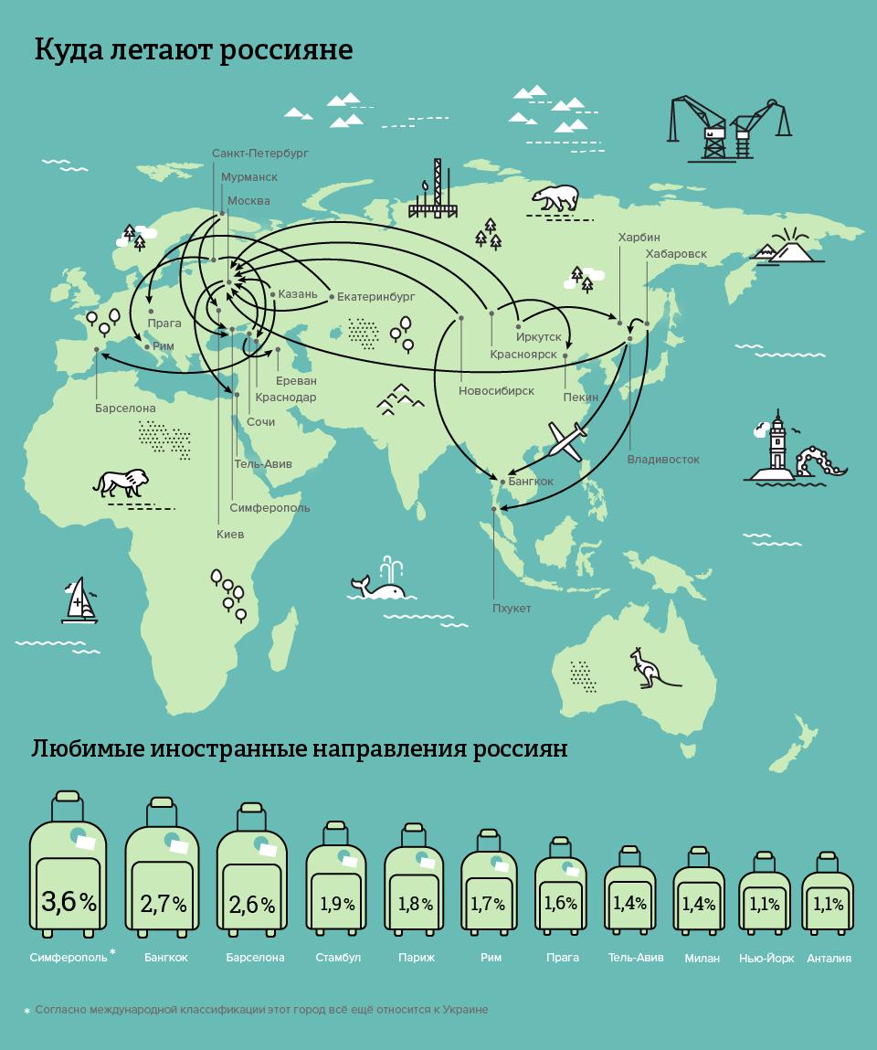 Выход на посадку: Куда летают россияне. Изображение № 2.