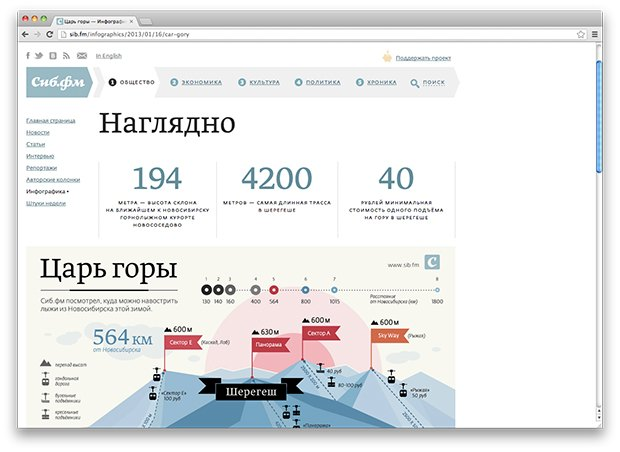 Cтрана и мы: Городские интернет-газеты в России. Часть II. Изображение № 10.