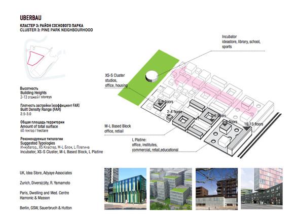 Промзона ЗИЛ: Проекты развития. Изображение № 27.