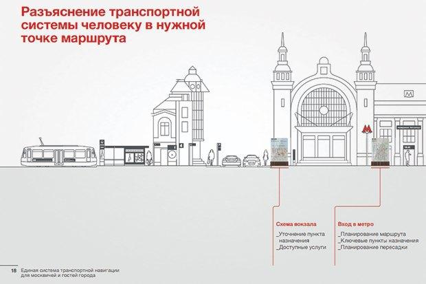 Дизайнеры о новой системе навигации вМоскве. Изображение № 8.