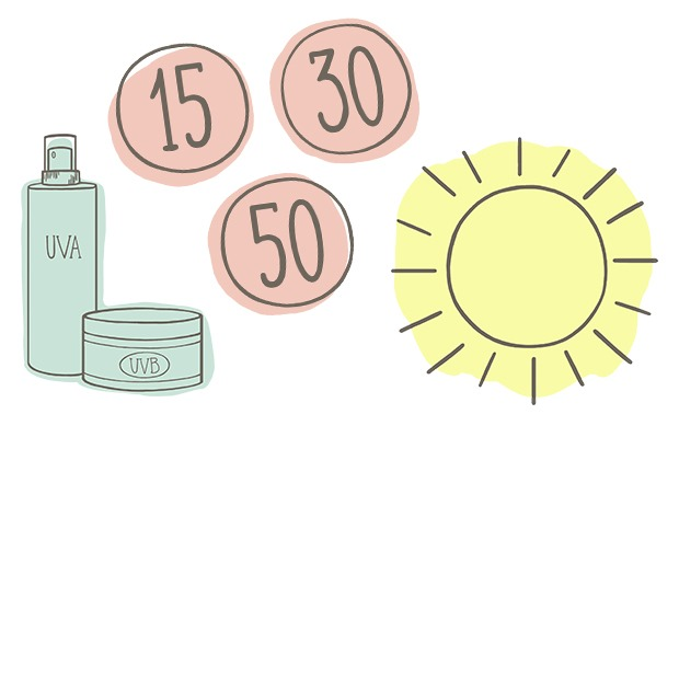 Гид по защите  от солнца — Красота на Wonderzine