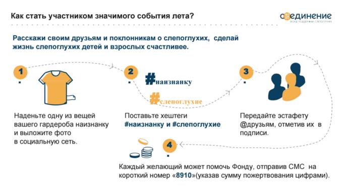 В России стартует флешмоб #Наизнанку в пользу слепоглухих людей. Изображение № 2.