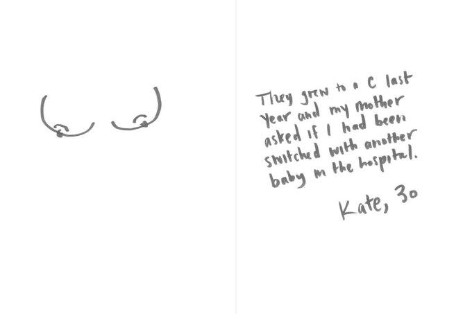 «В прошлом году они выросли до третьего размера, и моя мама спросила, не перепутали ли меня с другим младенцем в больнице», — Кейт, 30. Изображение № 17.
