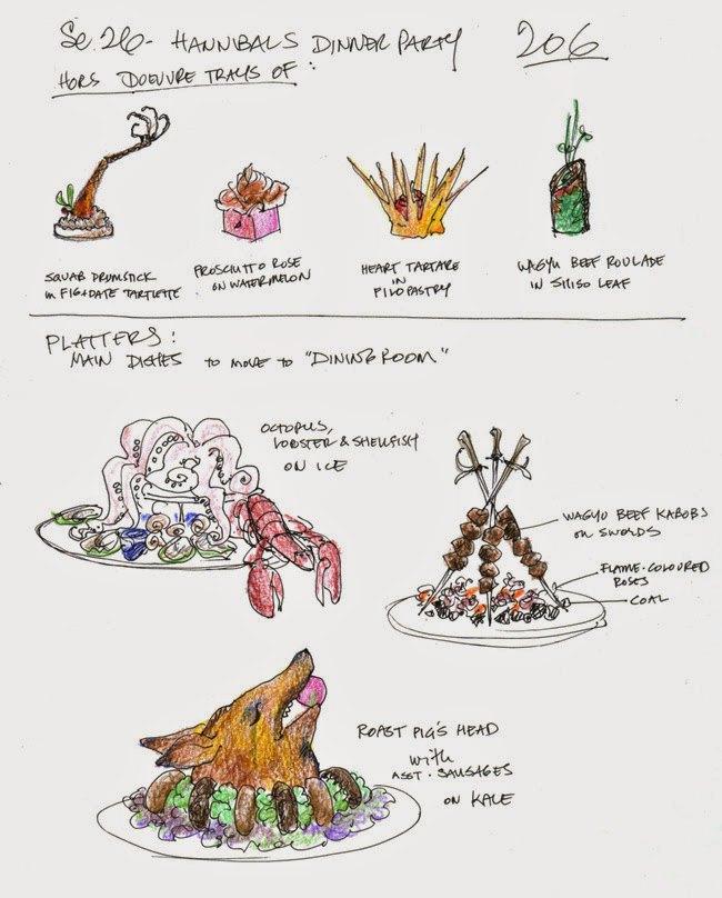 Блог фуд-стилиста «Ганнибала». С рецептами. Изображение № 4.