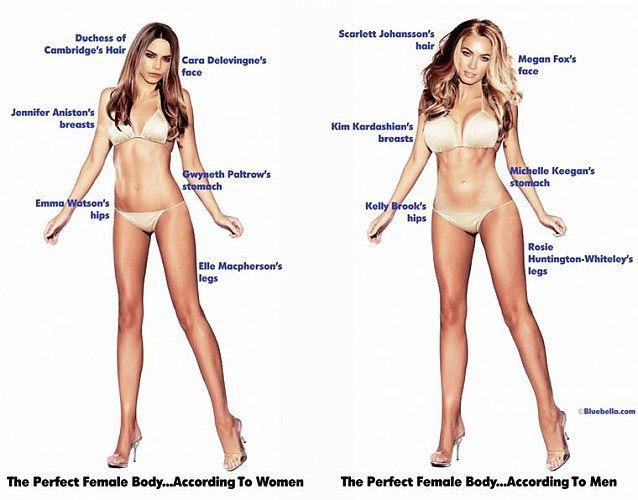 То, как мы хотим выглядеть, не нравится мужчинам. И наоборот. Изображение № 1.