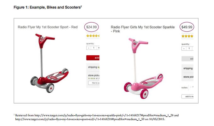 Налог на розовое: товары для женщин оказались дороже мужских аналогов. Изображение № 1.