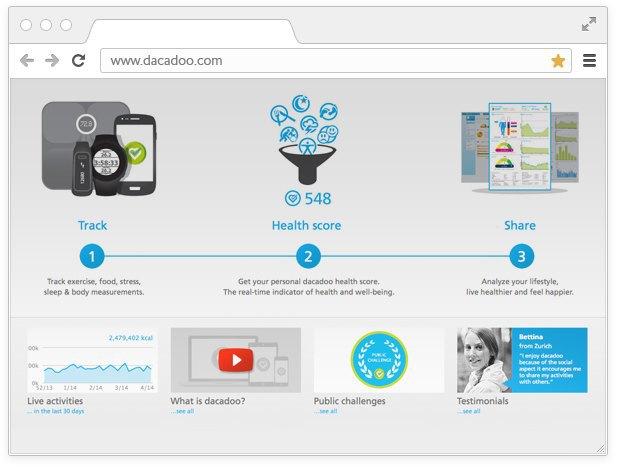 5 онлайн-сервисов для  контроля за здоровьем. Изображение № 3.