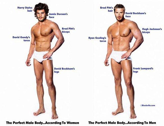 То, как мы хотим выглядеть, не нравится мужчинам. И наоборот. Изображение № 2.