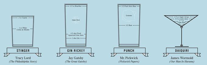 Создана карта коктейлей героев кино и литературы . Изображение № 4.