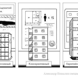 Постскриптум: В Москве разработают общежития для гастарбайтеров — Люди в городе на The Village