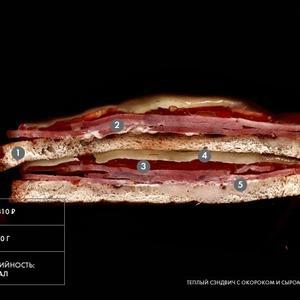 Составные части: Тёплый сэндвич с окороком и сыром из Tema Bar — Составные части на The Village