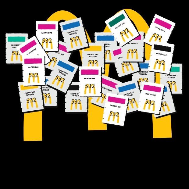 Победители «Монополии» в «Макдоналдсе» — Люди в городе на The Village