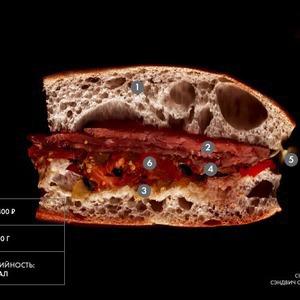 Составные части: Сэндвич с ростбифом из кафе Сup&Cake — Составные части на The Village