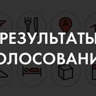 Итоги года — 2011. Пользователи The Village выбрали лучшее в Петербурге