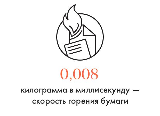Цифра дня: С какой скоростью горели письма на «Почте России». Изображение № 1.