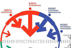 Подведены первые итоги конкурса на развитие «Большой Москвы». Изображение № 6.
