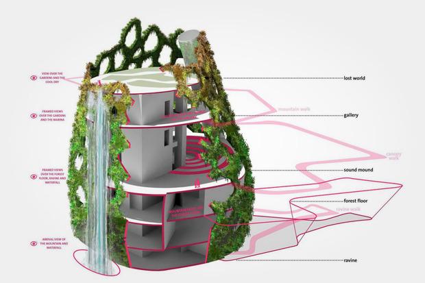 Идеи для города: Механический лес вСингапуре. Изображение № 5.