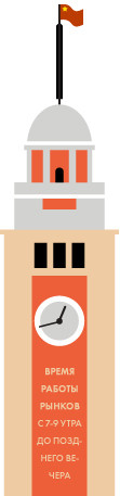 Отвечай за базар: уличная торговля в разных странах мира. Изображение № 9.