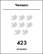Меньше слов, больше дела: Твитеры петербургских чиновников. Изображение № 23.