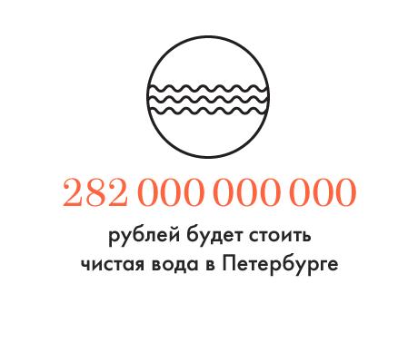 Цифра дня: Сколько стоит чистая вода для Петербурга. Изображение № 1.