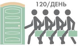 Итоги недели: Общественные туалеты в Москве. Изображение № 10.