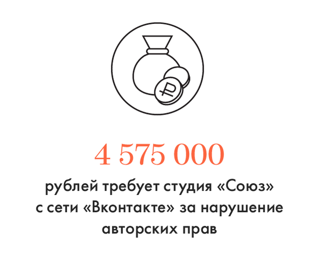 Цифра дня: Размер иска звукозаписывающей студии к «ВКонтакте» . Изображение № 1.