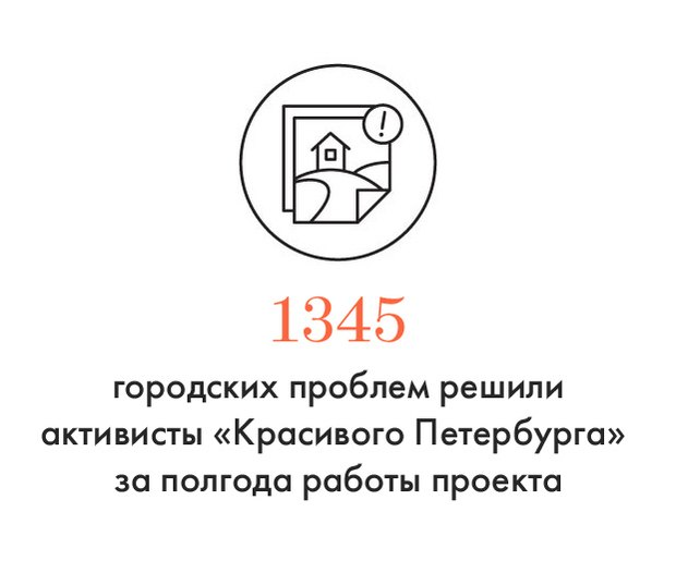 Цифра дня: Сколько проблем ЖКХ решили за полгода благодаря городским активистам. Изображение № 1.