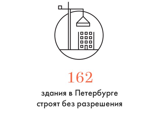 Цифра дня: Госстройнадзор посчитал здания, которые строят без разрешения. Изображение № 1.
