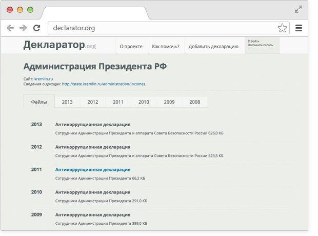 10 приложений иинтернет-сервисов наоснове открытых данных. Изображение № 8.