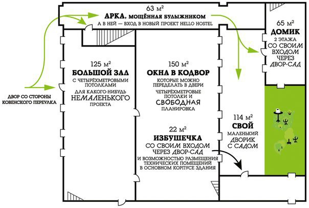 Создатели Hello Hostel открывают новый проект вКовенском переулке. Изображение № 1.