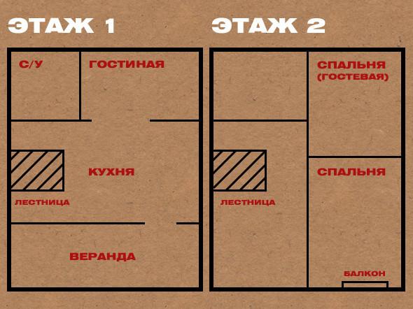 Что такое идеальный дом для москвича. Изображение № 12.