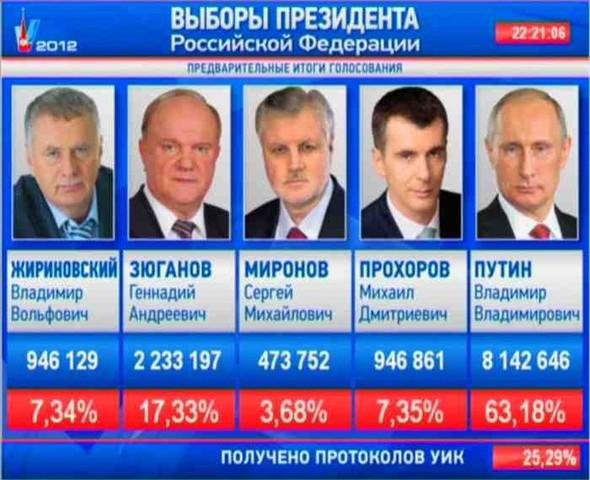 Прямая трансляция: День выборов. Изображение № 2.