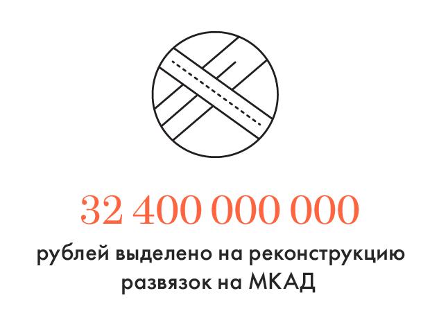 Цифра дня: Сколько потратят на реконструкцию МКАД. Изображение № 1.