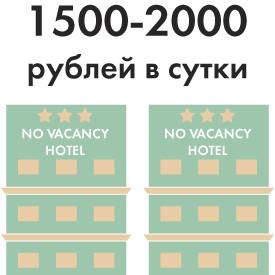 Итоги недели: Туризм в Москве. Изображение № 8.