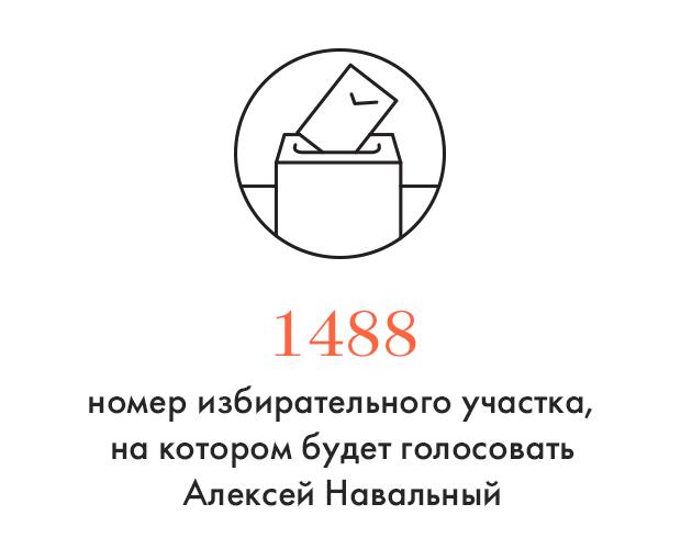 Цифра дня: Избирательный участок Навального. Изображение № 1.