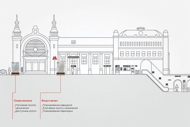 Дизайнеры о новой системе навигации вМоскве. Изображение № 9.