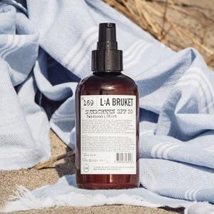 L:a Bruket:  Шведская косметика с потрясающими запахами — Новая марка на Wonderzine