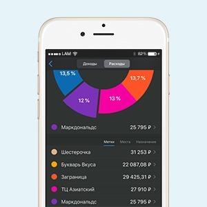 5 удобных приложений  для контроля расходов — Деньги на Wonderzine