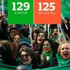 Парламент Аргентины проголосовал  за легализацию абортов