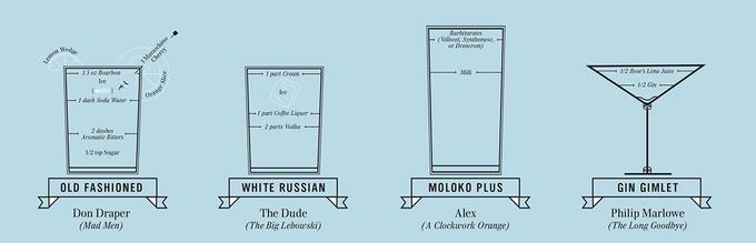 Создана карта коктейлей героев кино и литературы . Изображение № 2.