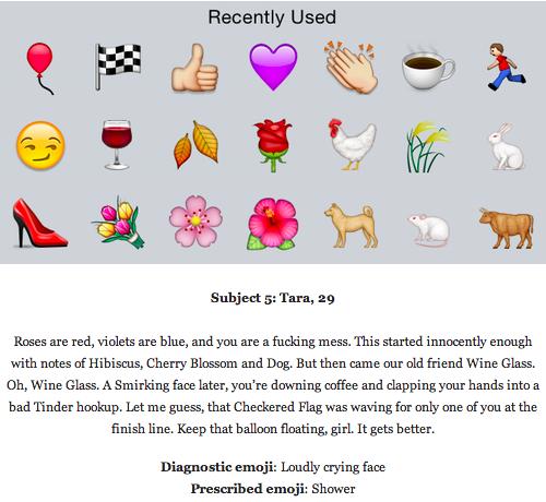 Блог Emojinalysis —психоанализ по любимым эмодзи. Изображение № 4.