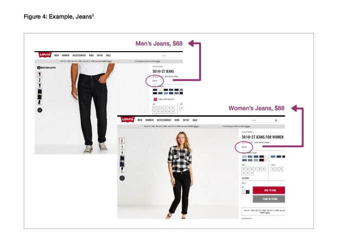 Налог на розовое: товары для женщин оказались дороже мужских аналогов. Изображение № 2.