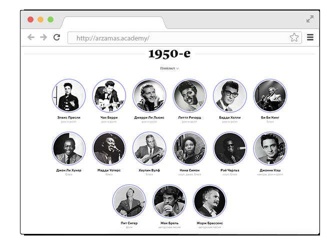 В закладки: Гид по современной музыке от 50-х до нулевых. Изображение № 1.