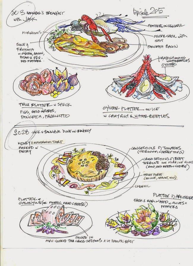 Блог фуд-стилиста «Ганнибала». С рецептами. Изображение № 6.