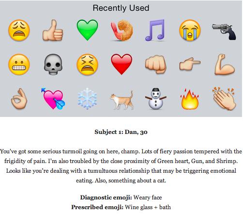 Блог Emojinalysis —психоанализ по любимым эмодзи. Изображение № 3.